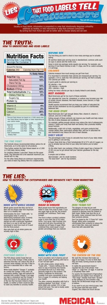 630xNxFood-Labels-Infographic.jpg.pagespeed.ic.oDW91je2wx