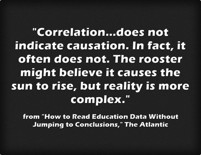 Correlationdoes-not