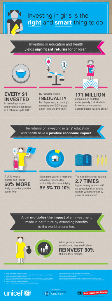 Girl-Child-UN-Infographic1