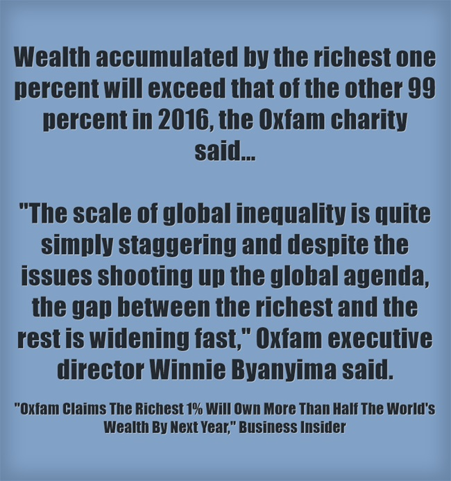 Wealth-accumulated-by