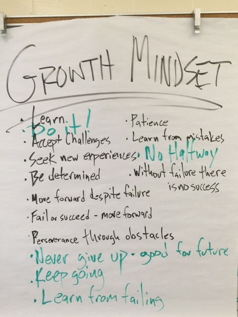 "I Did My Best Job Teaching A ""Growth Mindset"" Today – Here's The Lesson Plan"