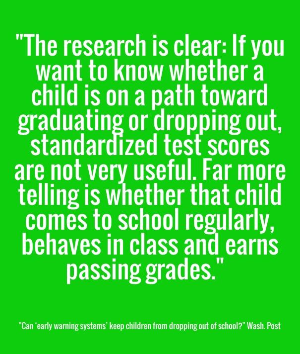 Study High Standardized Test Scores >> Studies Attendance Passing Classes More Important Than