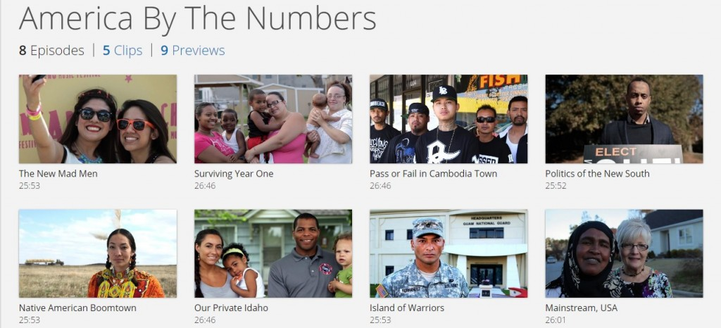americabythenumbers