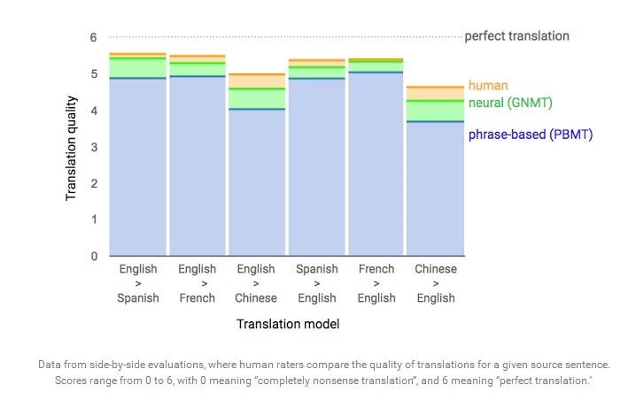 translateggg