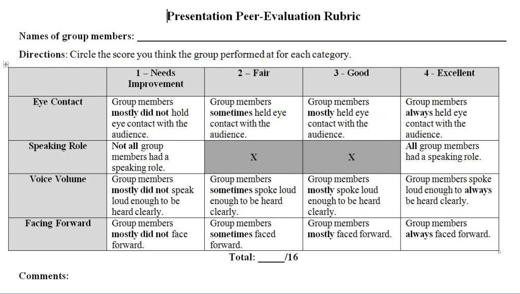 Simple & Effective Speaking Rubric For Class Presentations