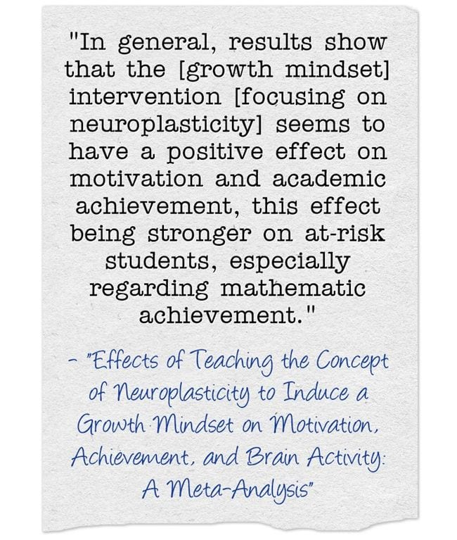 New Study Finds A Growth Mindset Intervention Effective When