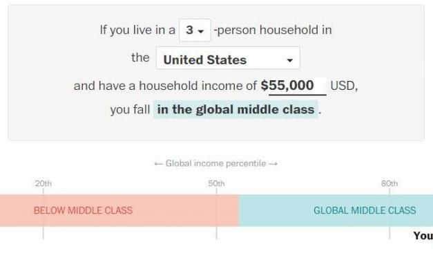 """Interactive Shows You What Is """"Middle Class"""" In Different Countries"""