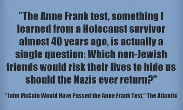 "Would You Pass ""The Anne Frank Test""?"