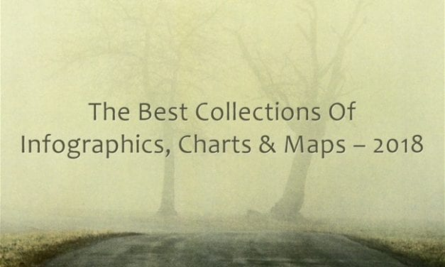 The Best Collections Of Infographics, Charts & Maps – 2018