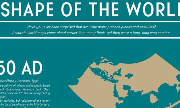 """""""Shape Of The World"""" Infographic Shows Changing Perceptions Of The World Throughout History"""