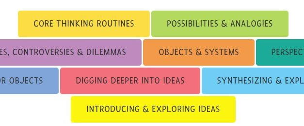 "Project Zero's ""Thinking Routines Tool"" Is An Excellent Resource"