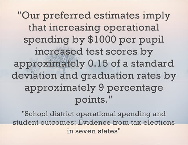Not Surprising Statistic Of The Day: New Study Finds Increased School Spending Helps Students
