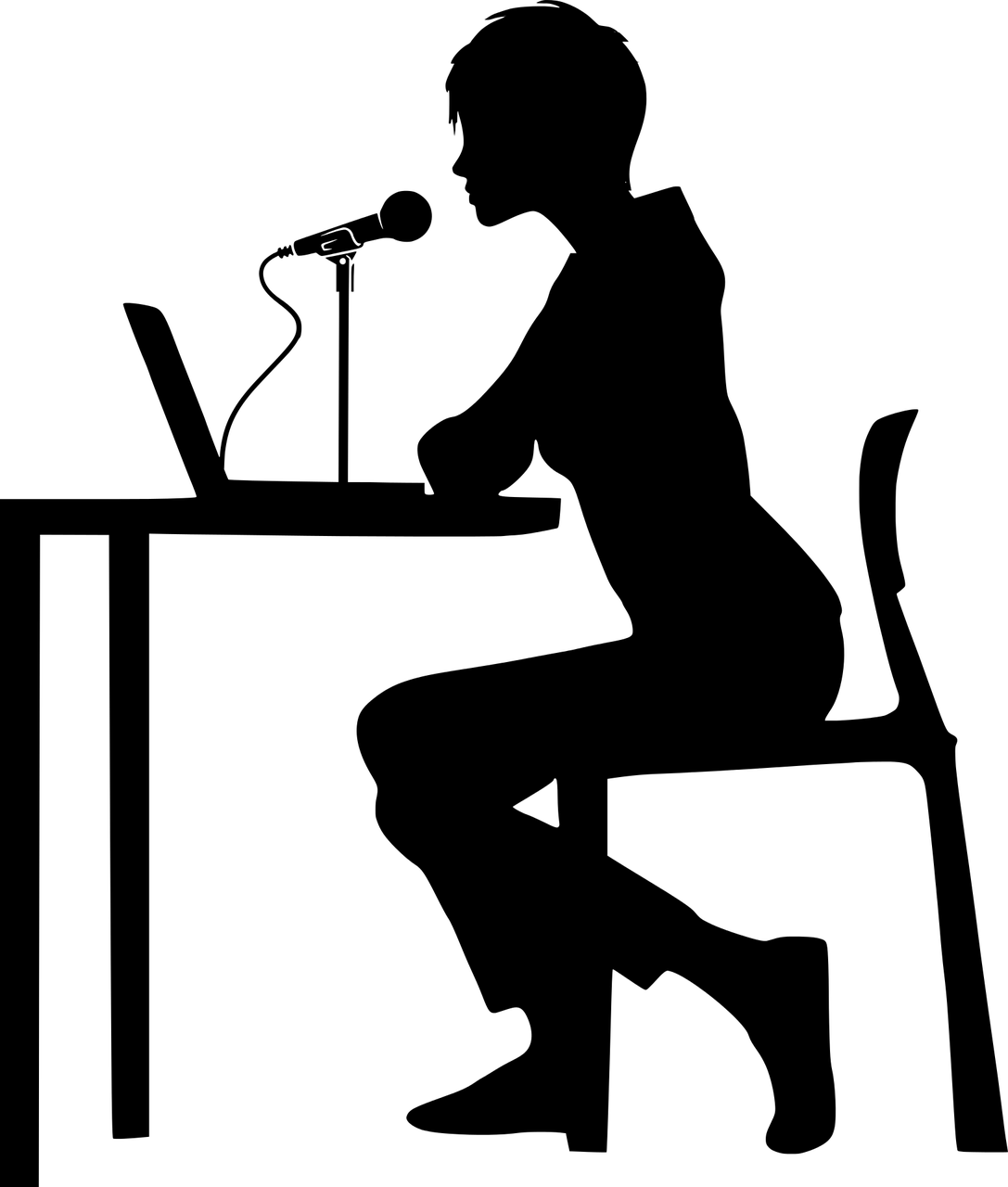 The Best Sites For Online Pronunciation Feedback – Do You Know Others?