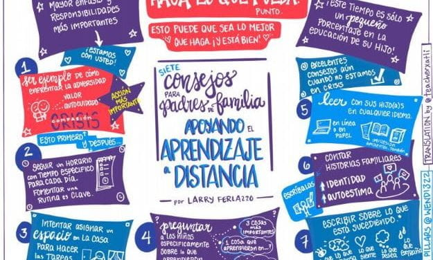"""""""Spanish-Language Visualization: '7 Tips for Parents Supporting Remote Learning'"""""""