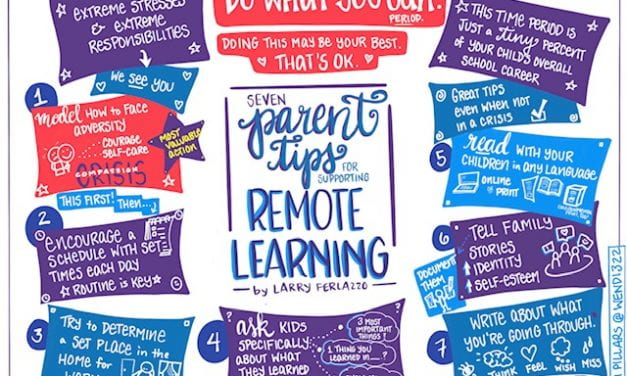 """Visualization of '7 Tips for Parents Supporting Remote Learning'"""