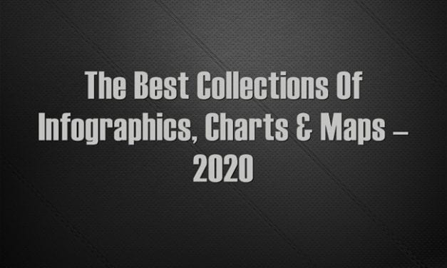 The Best Collections Of Infographics, Charts & Maps – 2020