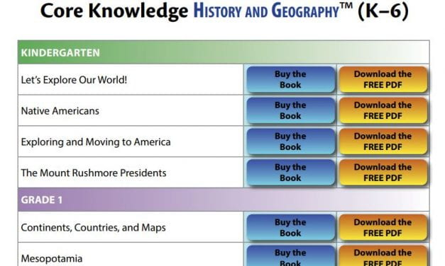 This Free History Resource Is GREAT For ELL Newcomers!
