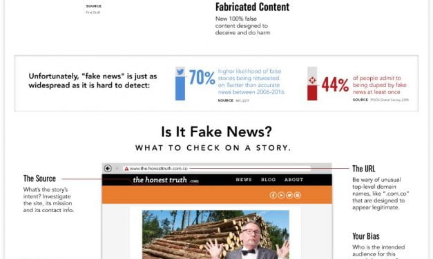 """It Seems To Me That This Infographic On """"How To Spot Fake News"""" Could Be Useful In Class"""