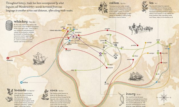 This Week's Two Cool Infographics About Language