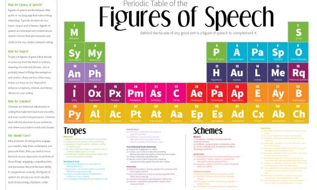"Infographic Of The Week: ""Periodic Table Of The Figures Of Speech"""